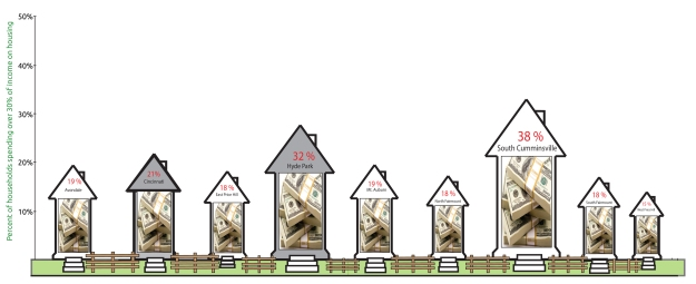 Affordable Housing New
